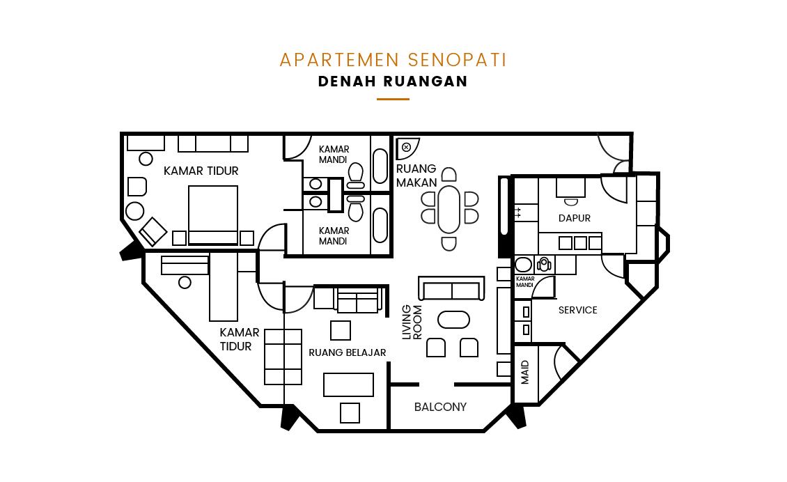 senopati-apartment-floor-planid